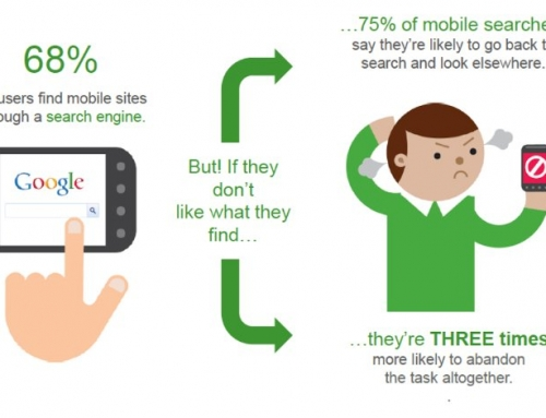 Getting your site to stack up in Google's new search for mobile responsive website design
