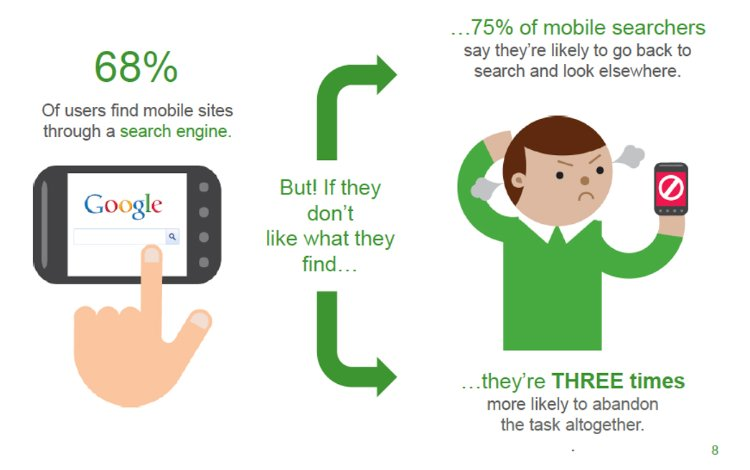 Statistics about customers searching on a mobile phone